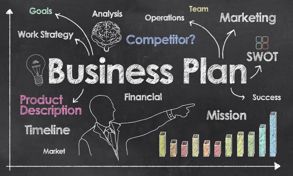 Why Lawyers Need To Have Business Plans, No Matter What